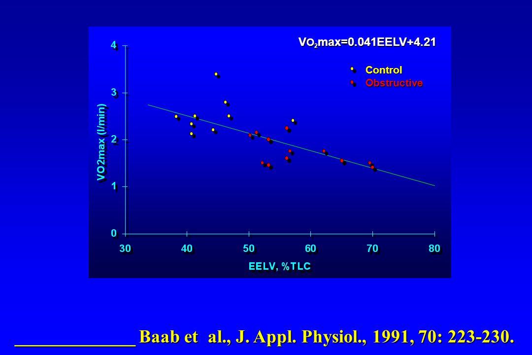 V O 2 max=0.041EELV+4.21 ControlObstructive