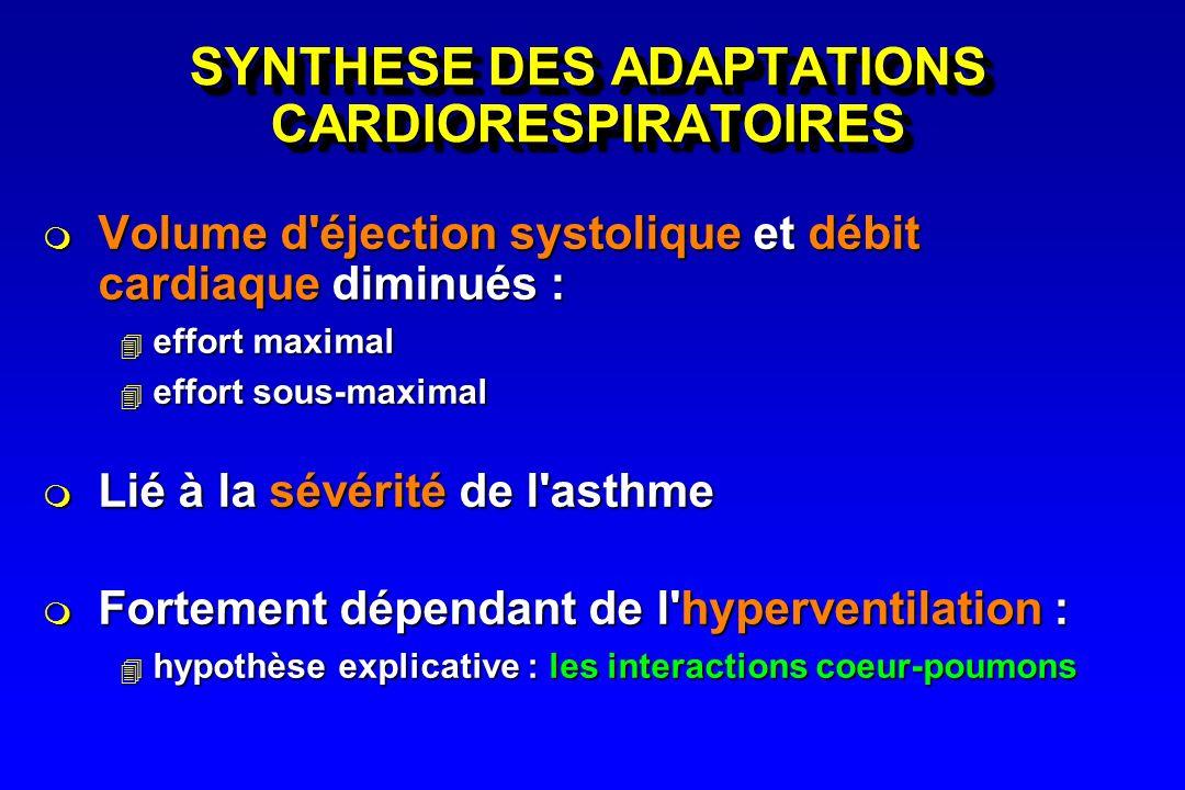 SYNTHESE DES ADAPTATIONS CARDIORESPIRATOIRES Volume d'éjection systolique et débit cardiaque diminués : Volume d'éjection systolique et débit cardiaqu
