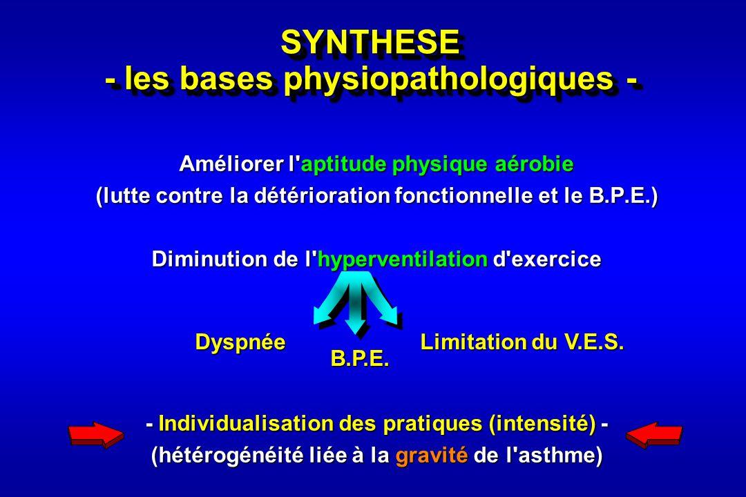 SYNTHESE - les bases physiopathologiques - Améliorer l'aptitude physique aérobie (lutte contre la détérioration fonctionnelle et le B.P.E.) Diminution