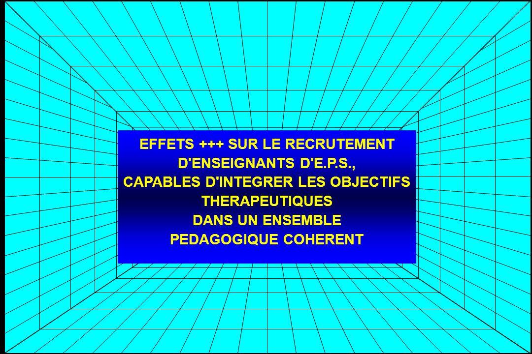 EFFETS +++ SUR LE RECRUTEMENT D'ENSEIGNANTS D'E.P.S., CAPABLES D'INTEGRER LES OBJECTIFS THERAPEUTIQUES DANS UN ENSEMBLE PEDAGOGIQUE COHERENT