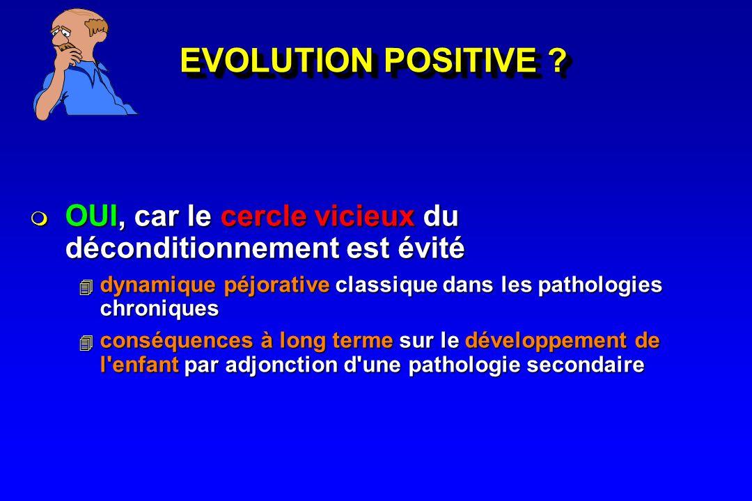 EVOLUTION POSITIVE ? OUI, car le cercle vicieux du déconditionnement est évité OUI, car le cercle vicieux du déconditionnement est évité dynamique péj