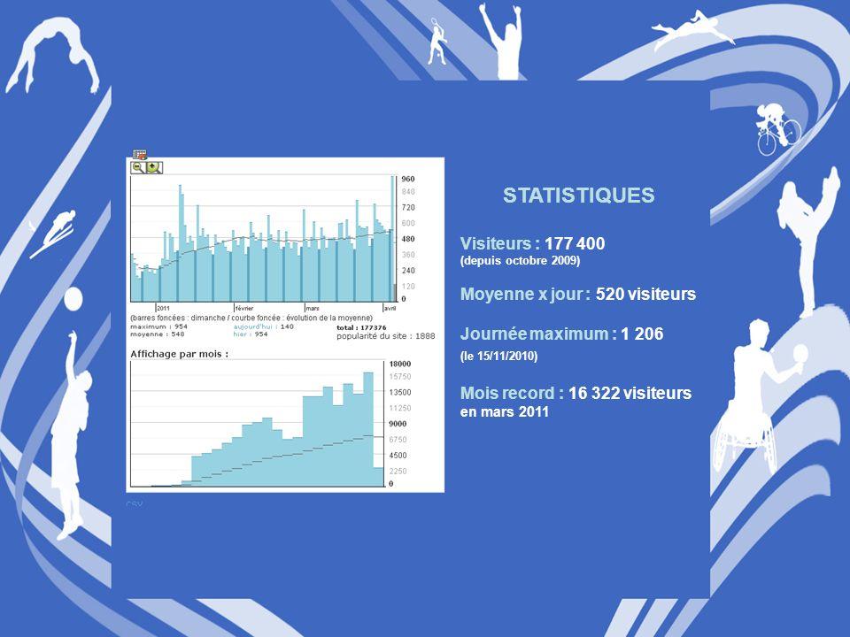 STATISTIQUES Visiteurs : 177 400 (depuis octobre 2009) Moyenne x jour : 520 visiteurs Journée maximum : 1 206 (le 15/11/2010) Mois record : 16 322 visiteurs en mars 2011
