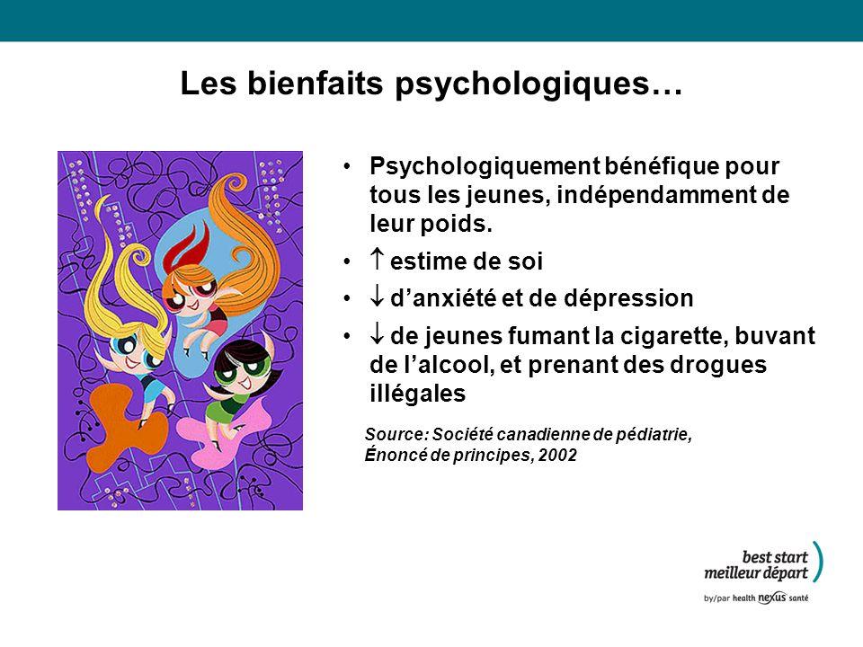 Les bienfaits psychologiques… Psychologiquement bénéfique pour tous les jeunes, indépendamment de leur poids.
