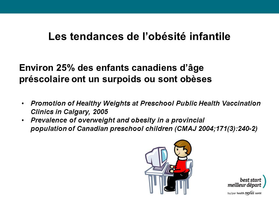 Les tendances de lobésité infantile Promotion of Healthy Weights at Preschool Public Health Vaccination Clinics in Calgary, 2005 Prevalence of overwei