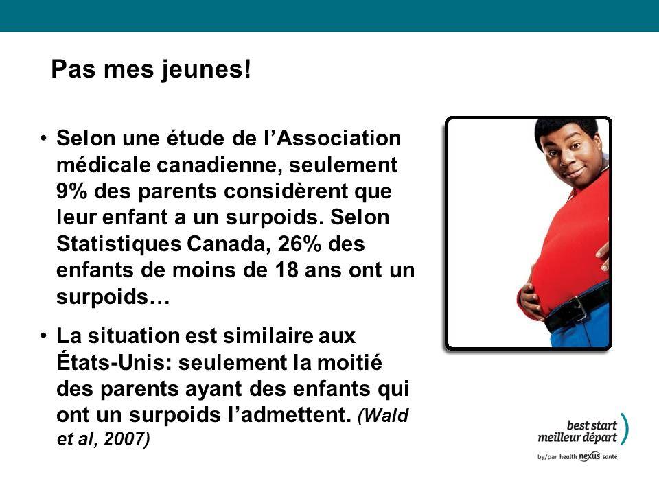 Selon une étude de lAssociation médicale canadienne, seulement 9% des parents considèrent que leur enfant a un surpoids.