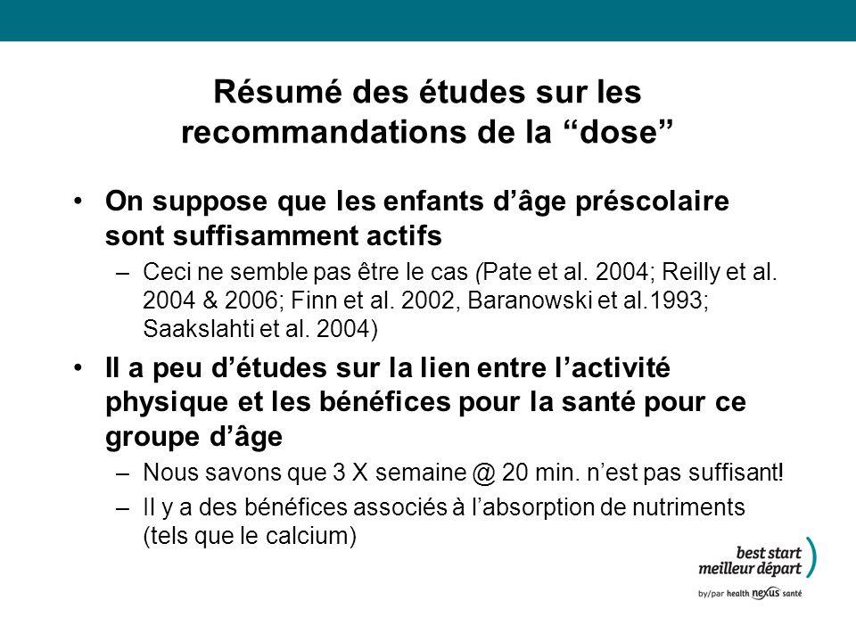 Résumé des études sur les recommandations de la dose On suppose que les enfants dâge préscolaire sont suffisamment actifs –Ceci ne semble pas être le cas (Pate et al.