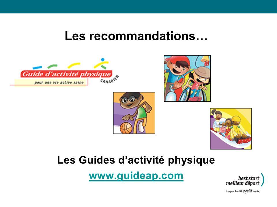 Les recommandations… Les Guides dactivité physique www.guideap.com