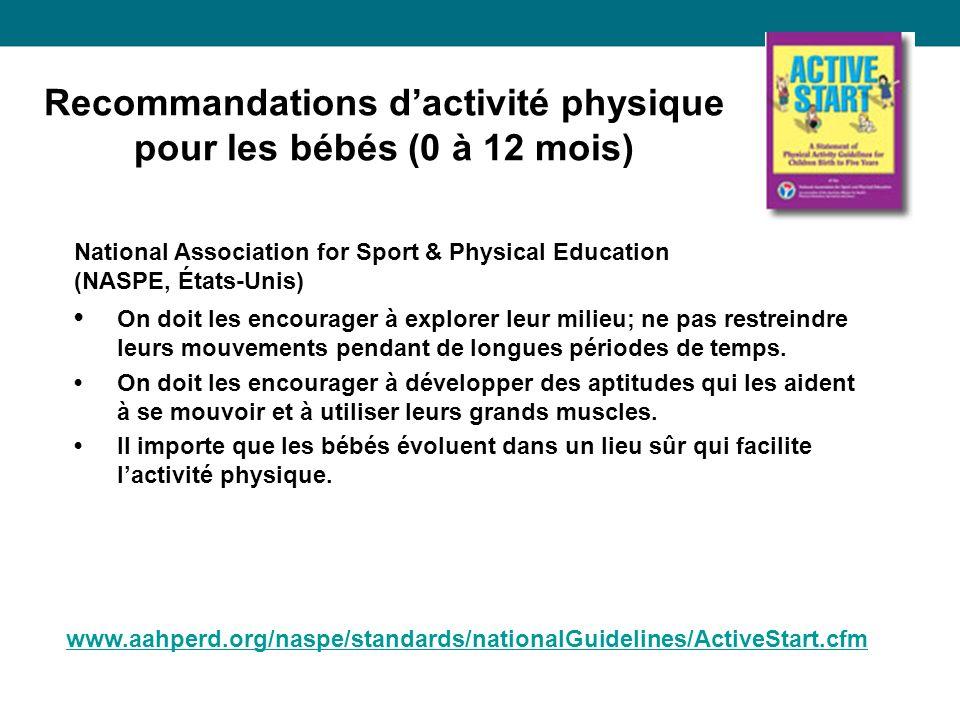 National Association for Sport & Physical Education (NASPE, États-Unis) On doit les encourager à explorer leur milieu; ne pas restreindre leurs mouvements pendant de longues périodes de temps.