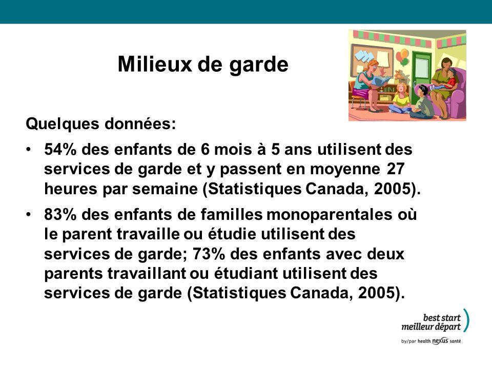 Milieux de garde Quelques données: 54% des enfants de 6 mois à 5 ans utilisent des services de garde et y passent en moyenne 27 heures par semaine (Statistiques Canada, 2005).