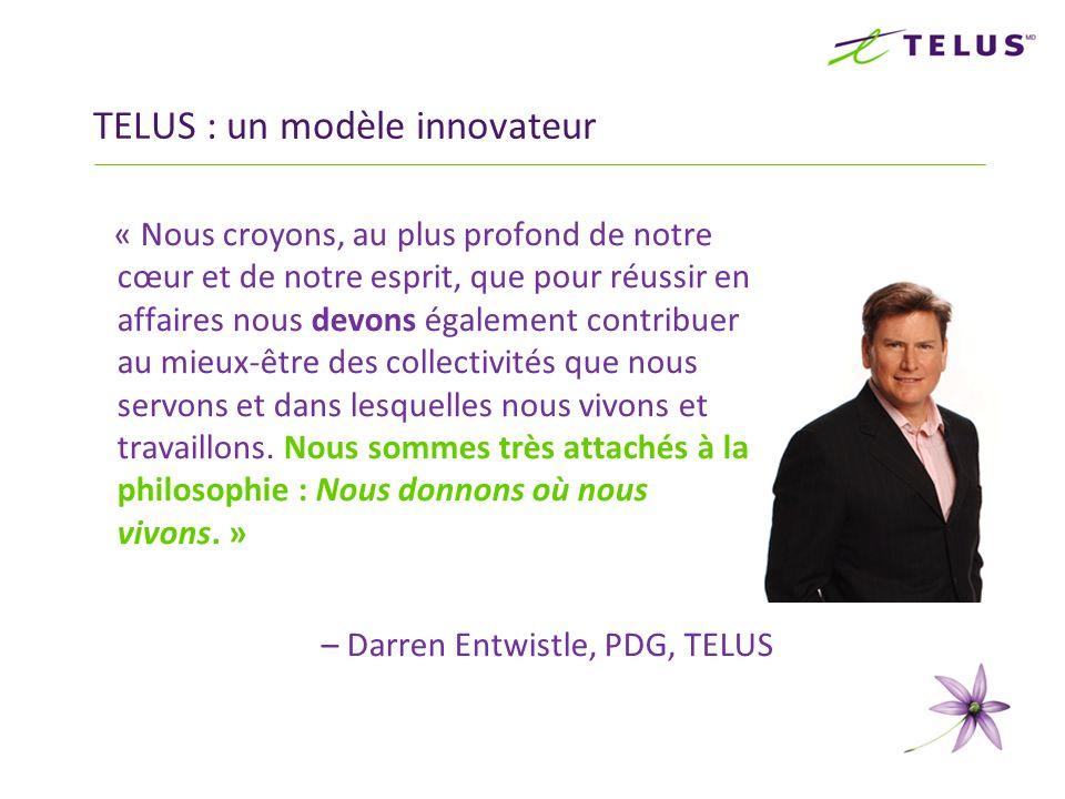 245 M $ somme versée par TELUS et les membres de notre équipe à des organismes canadiens de bienfaisance depuis 2000 TELUS : un modèle innovateur