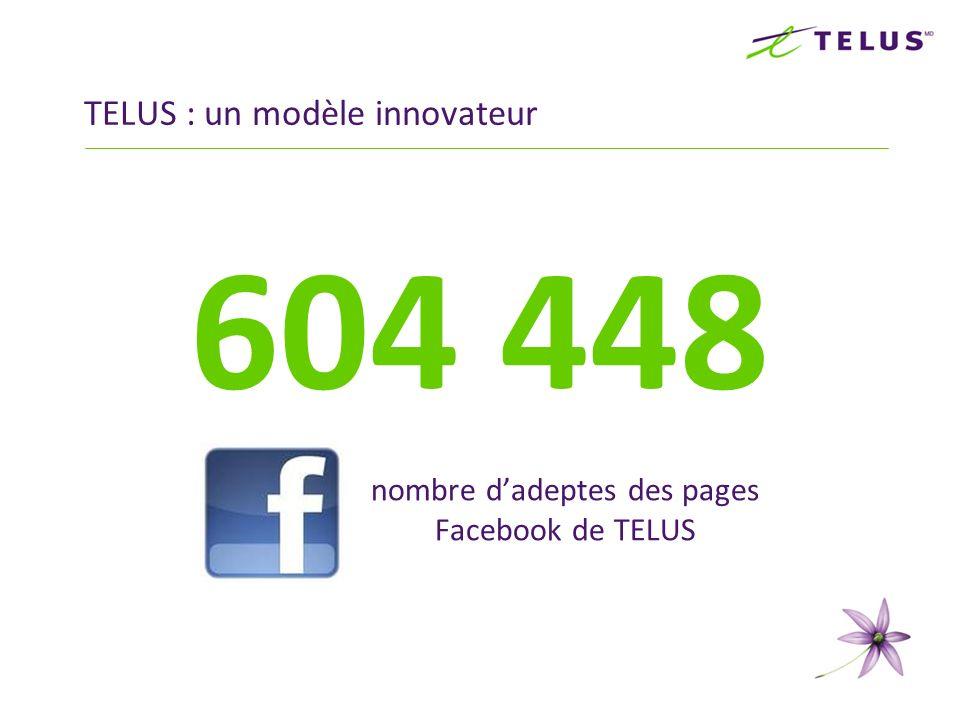 20 676 nombre de membres des comptes Twitter de TELUS TELUS : un modèle innovateur