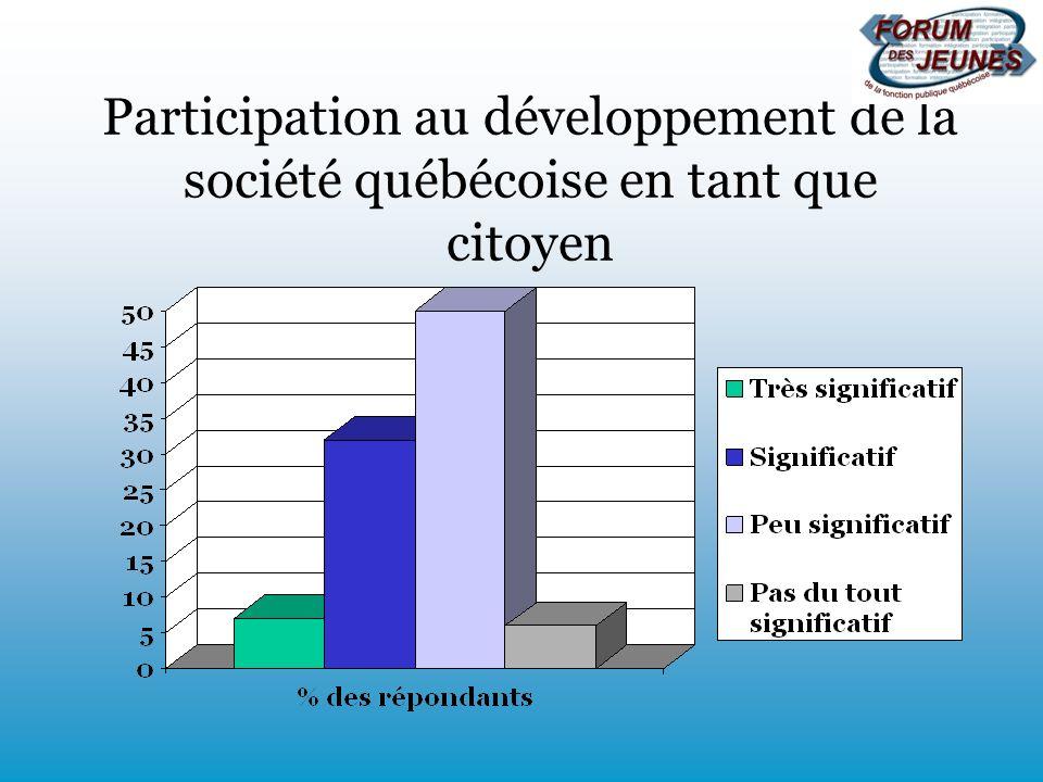 Participation au développement de la société québécoise en tant que citoyen