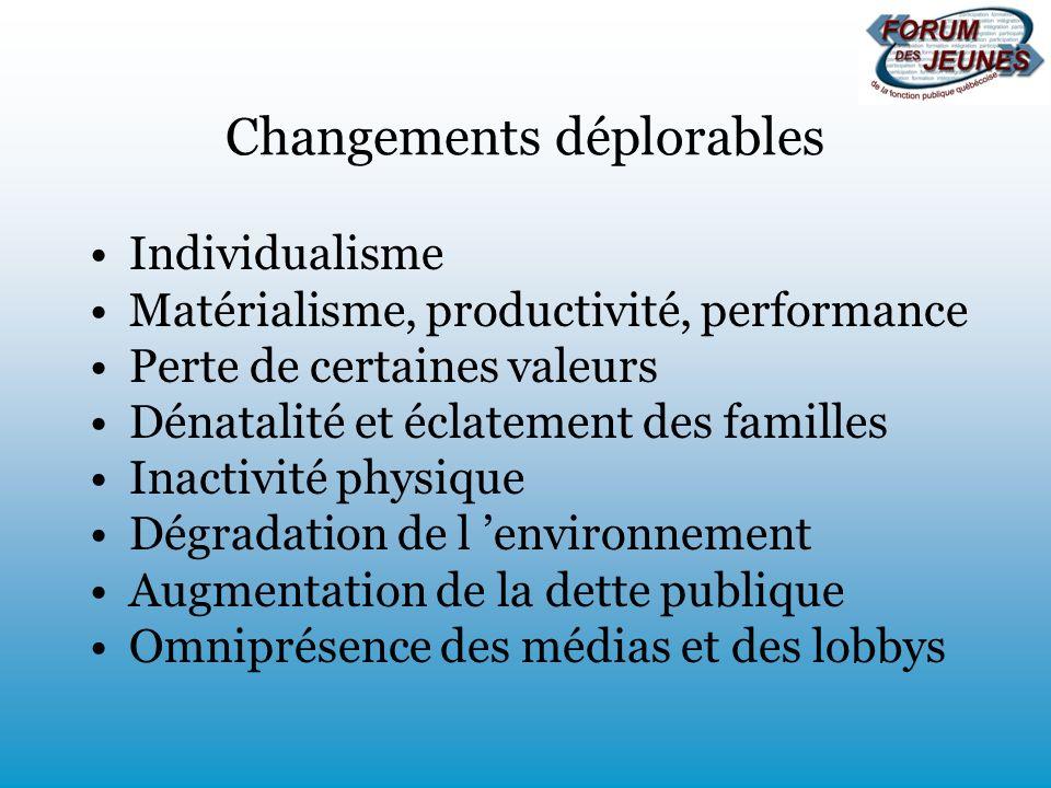 Changements déplorables Individualisme Matérialisme, productivité, performance Perte de certaines valeurs Dénatalité et éclatement des familles Inacti