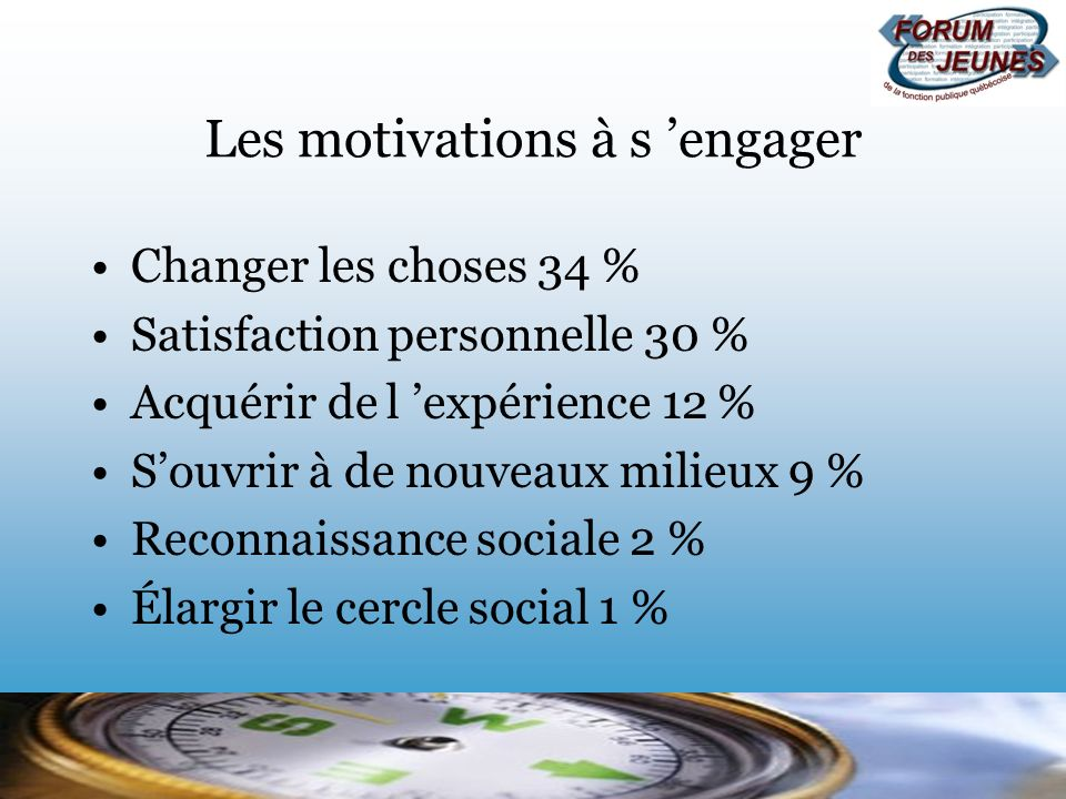 Les motivations à s engager Changer les choses 34 % Satisfaction personnelle 30 % Acquérir de l expérience 12 % Souvrir à de nouveaux milieux 9 % Reconnaissance sociale 2 % Élargir le cercle social 1 %