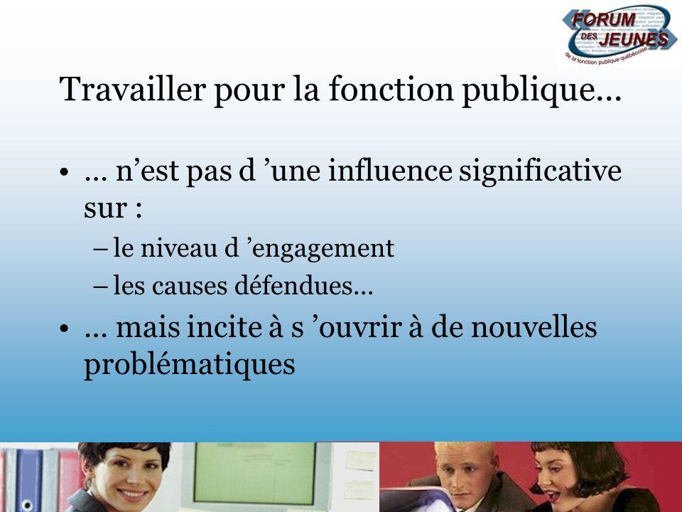 Travailler pour la fonction publique... … nest pas d une influence significative sur : –le niveau d engagement –les causes défendues... … mais incite