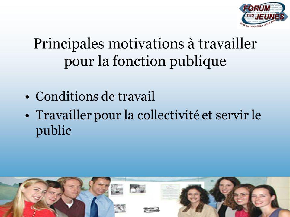 Principales motivations à travailler pour la fonction publique Conditions de travail Travailler pour la collectivité et servir le public