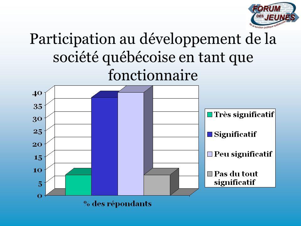 Participation au développement de la société québécoise en tant que fonctionnaire