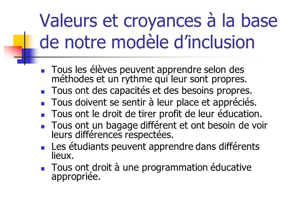 Valeurs et croyances à la base de notre modèle dinclusion Tous les élèves peuvent apprendre selon des méthodes et un rythme qui leur sont propres.