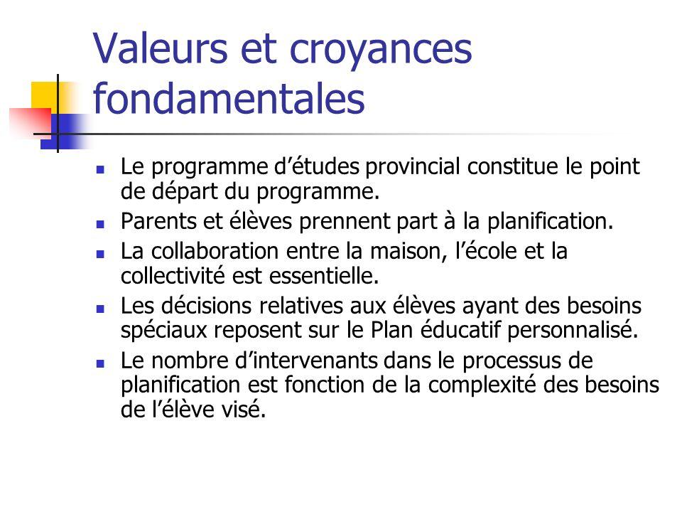 Valeurs et croyances fondamentales Le programme détudes provincial constitue le point de départ du programme. Parents et élèves prennent part à la pla
