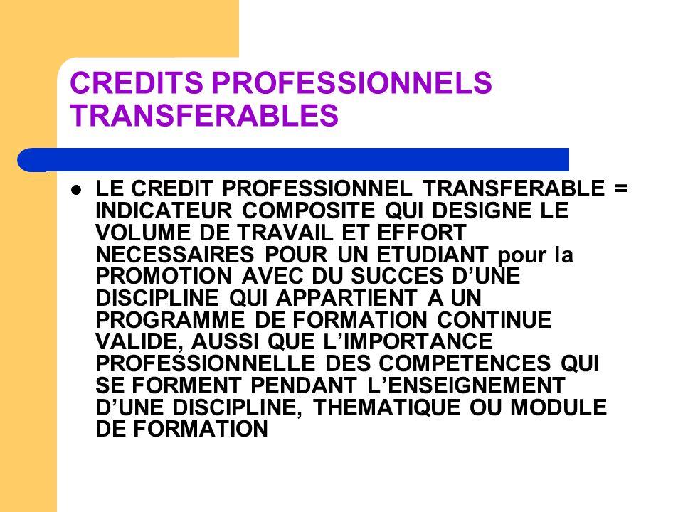 CREDITS PROFESSIONNELS TRANSFERABLES LE CREDIT PROFESSIONNEL TRANSFERABLE = INDICATEUR COMPOSITE QUI DESIGNE LE VOLUME DE TRAVAIL ET EFFORT NECESSAIRE