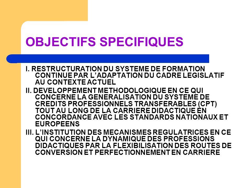 OBJECTIFS SPECIFIQUES I. RESTRUCTURATION DU SYSTEME DE FORMATION CONTINUE PAR LADAPTATION DU CADRE LEGISLATIF AU CONTEXTE ACTUEL II. DEVELOPPEMENT MET