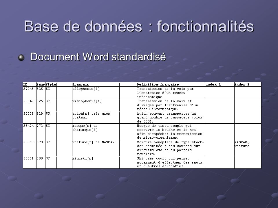 Base de données : fonctionnalités Document Word standardisé Document Word standardisé