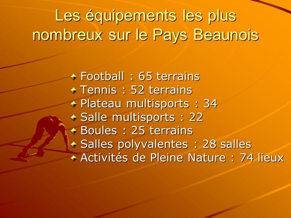 Les équipements les plus nombreux sur le Pays Beaunois Football : 65 terrains Tennis : 52 terrains Plateau multisports : 34 Salle multisports : 22 Boules : 25 terrains Salles polyvalentes : 28 salles Activités de Pleine Nature : 74 lieux