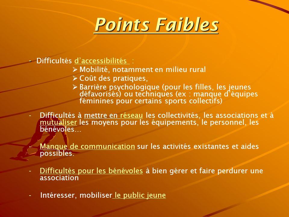 Points Faibles - - Difficultés daccessibilités : Mobilité, notamment en milieu rural Coût des pratiques, Barrière psychologique (pour les filles, les