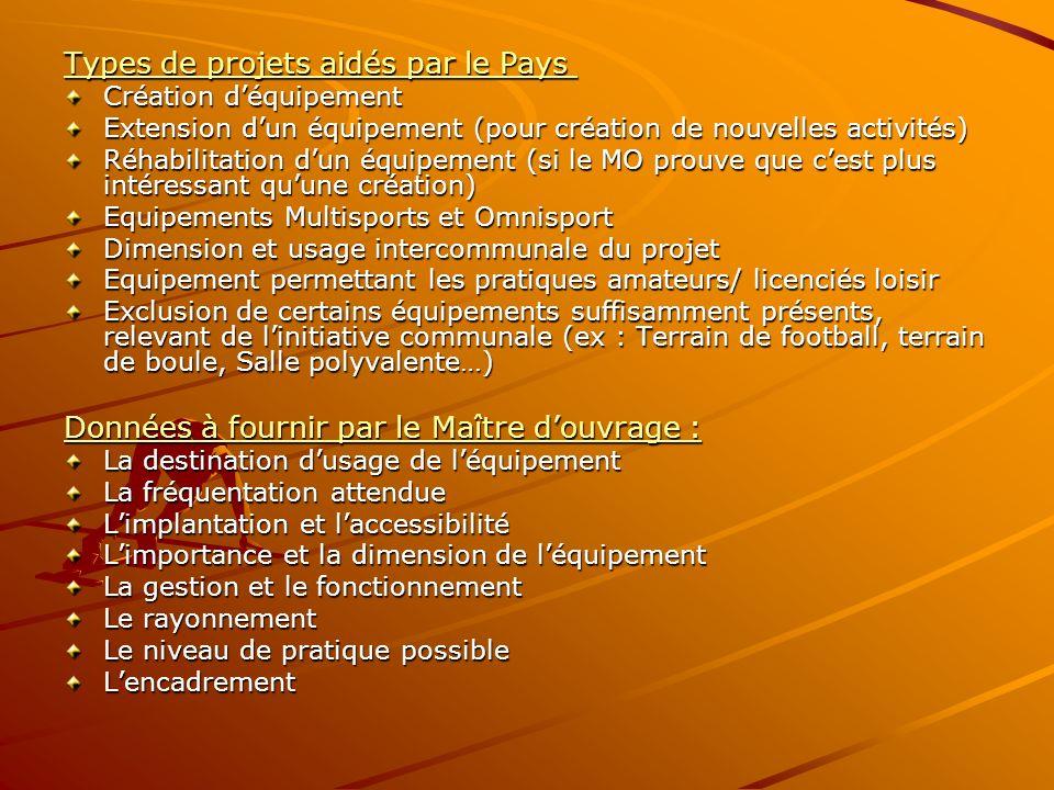 Types de projets aidés par le Pays Types de projets aidés par le Pays Création déquipement Extension dun équipement (pour création de nouvelles activi
