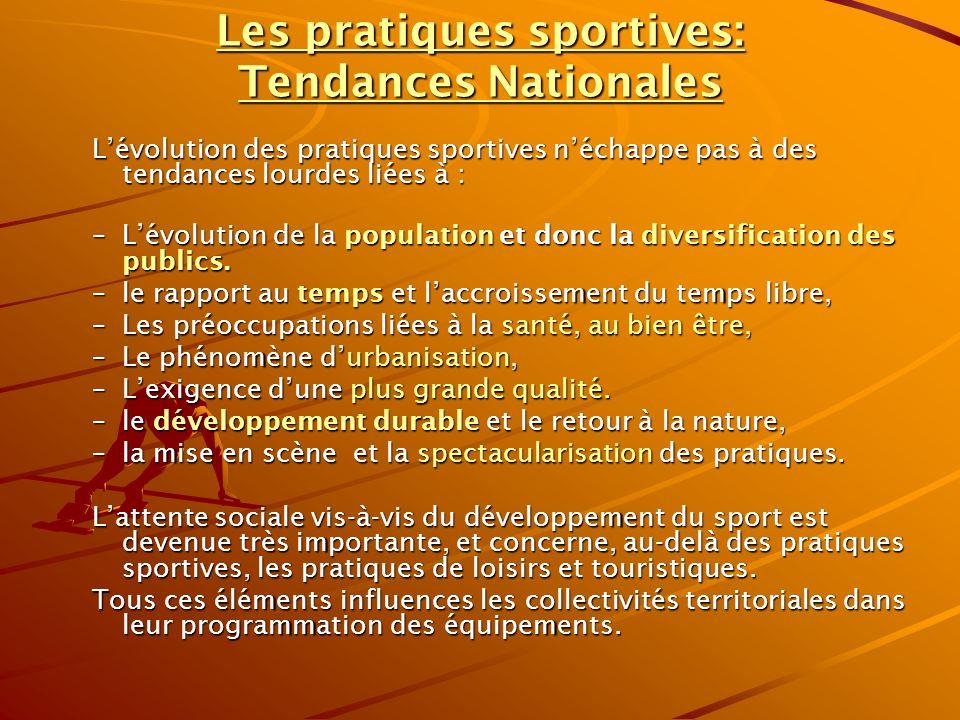 Les pratiques sportives: Tendances Nationales Lévolution des pratiques sportives néchappe pas à des tendances lourdes liées à : –Lévolution de la population et donc la diversification des publics.