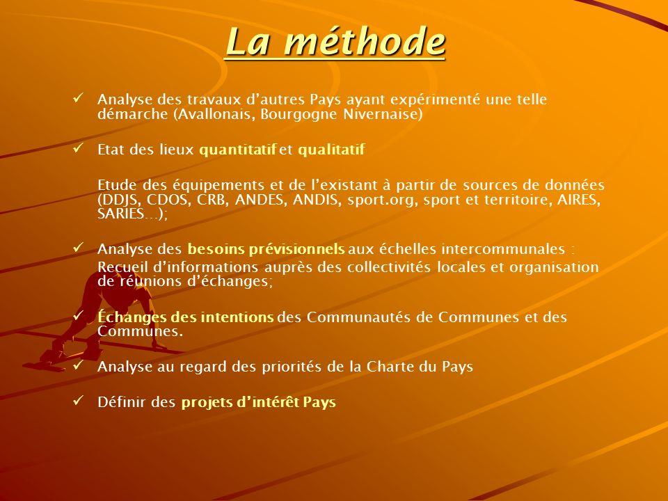 La méthode Analyse des travaux dautres Pays ayant expérimenté une telle démarche (Avallonais, Bourgogne Nivernaise) Etat des lieux quantitatif et qual