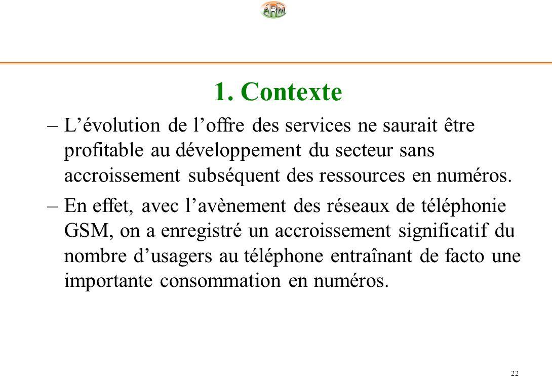 22 1. Contexte –Lévolution de loffre des services ne saurait être profitable au développement du secteur sans accroissement subséquent des ressources