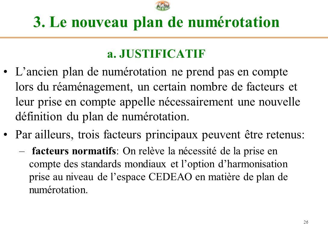 26 3. Le nouveau plan de numérotation a. JUSTIFICATIF Lancien plan de numérotation ne prend pas en compte lors du réaménagement, un certain nombre de
