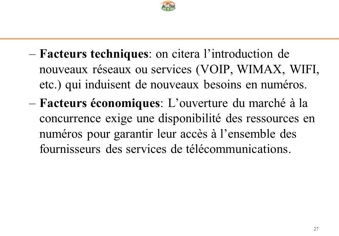 27 –Facteurs techniques: on citera lintroduction de nouveaux réseaux ou services (VOIP, WIMAX, WIFI, etc.) qui induisent de nouveaux besoins en numéro