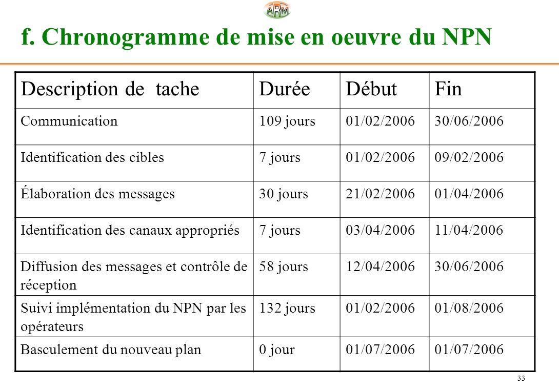 33 f. Chronogramme de mise en oeuvre du NPN Description de tacheDuréeDébutFin Communication109 jours01/02/200630/06/2006 Identification des cibles7 jo