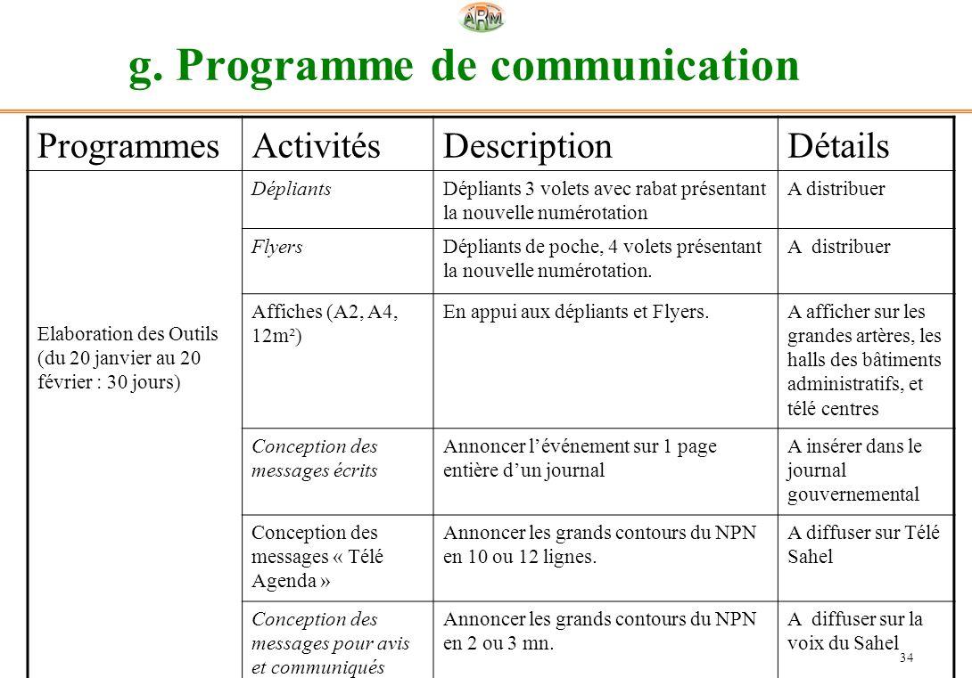 34 g. Programme de communication ProgrammesActivitésDescriptionDétails Elaboration des Outils (du 20 janvier au 20 février : 30 jours) DépliantsDéplia