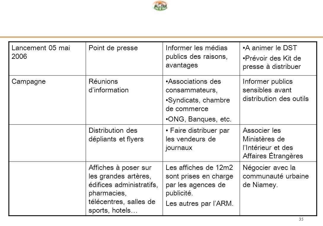 35 Lancement 05 mai 2006 Point de presseInformer les médias publics des raisons, avantages A animer le DST Prévoir des Kit de presse à distribuer Camp