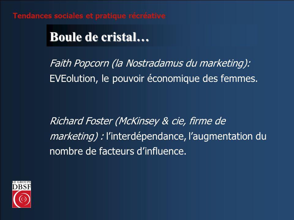 Tendances sociales et pratique récréative Boule de cristal… Faith Popcorn (la Nostradamus du marketing): EVEolution, le pouvoir économique des femmes.