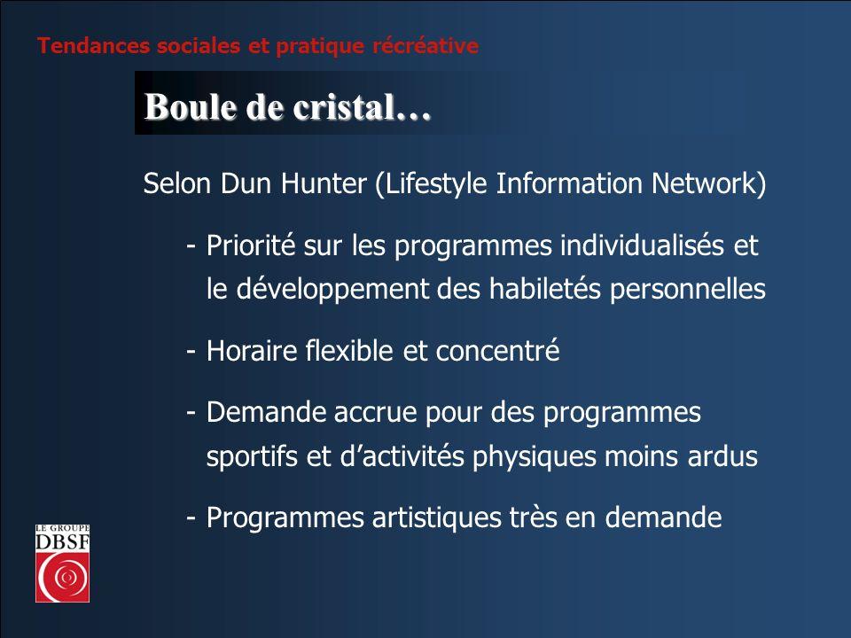 Tendances sociales et pratique récréative Boule de cristal… Selon Dun Hunter (Lifestyle Information Network) -Priorité sur les programmes individualis