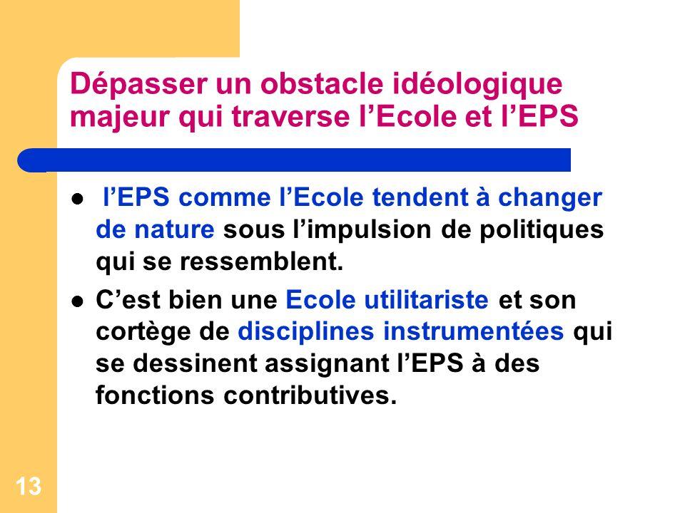 13 Dépasser un obstacle idéologique majeur qui traverse lEcole et lEPS lEPS comme lEcole tendent à changer de nature sous limpulsion de politiques qui se ressemblent.