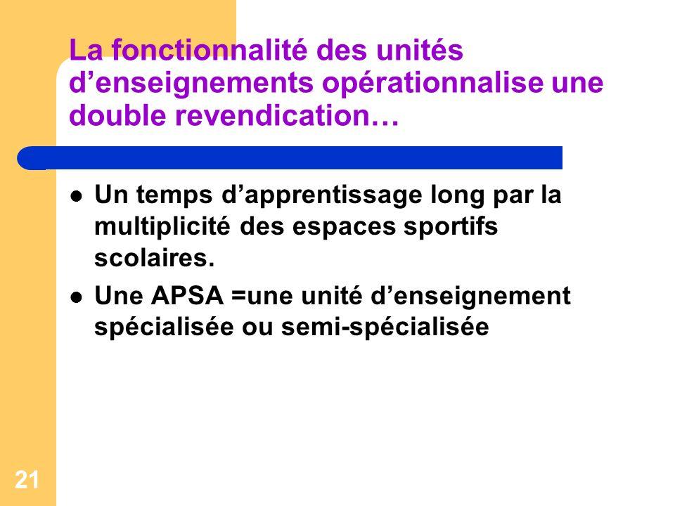 21 La fonctionnalité des unités denseignements opérationnalise une double revendication… Un temps dapprentissage long par la multiplicité des espaces sportifs scolaires.