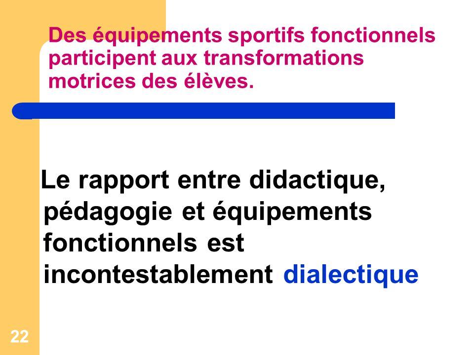 22 Des équipements sportifs fonctionnels participent aux transformations motrices des élèves.