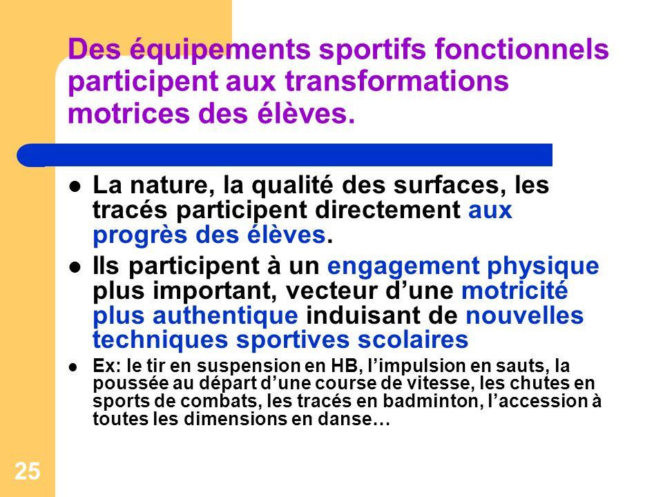 25 Des équipements sportifs fonctionnels participent aux transformations motrices des élèves.