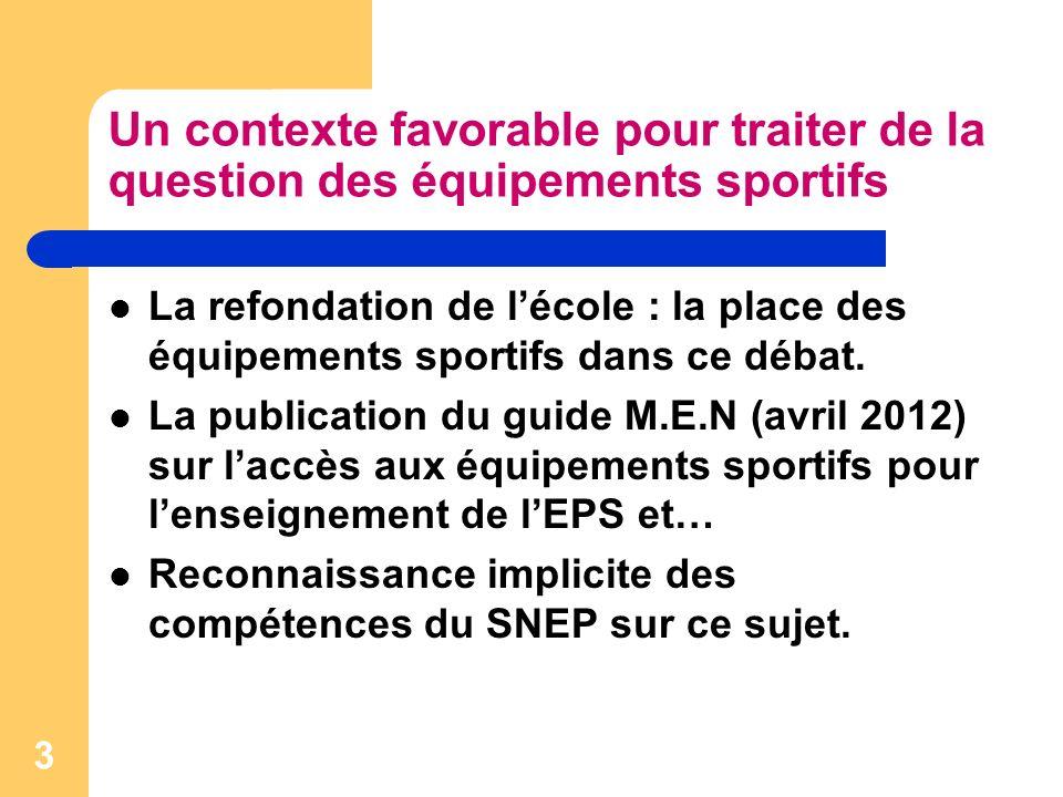 3 Un contexte favorable pour traiter de la question des équipements sportifs La refondation de lécole : la place des équipements sportifs dans ce débat.