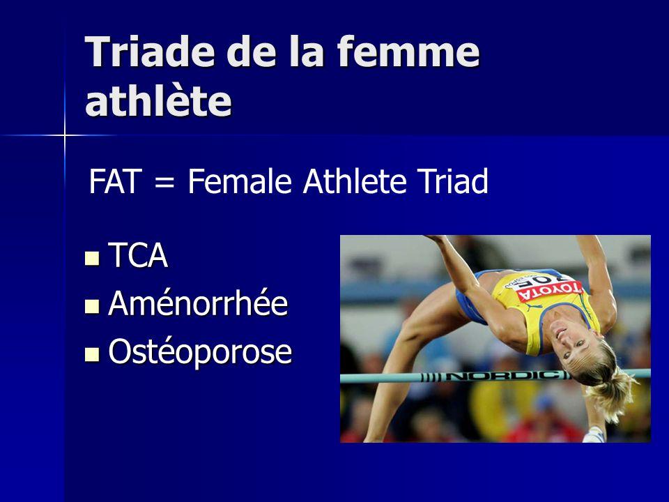 Triade de la femme athlète TCA TCA Aménorrhée Aménorrhée Ostéoporose Ostéoporose FAT = Female Athlete Triad