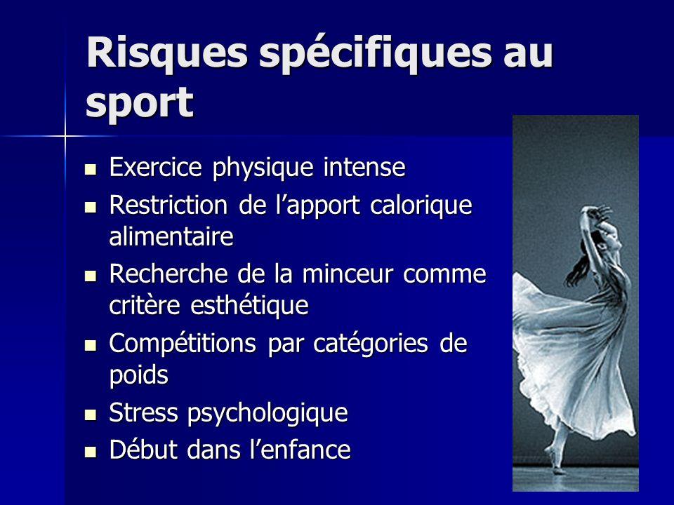 Risques spécifiques au sport Exercice physique intense Exercice physique intense Restriction de lapport calorique alimentaire Restriction de lapport c
