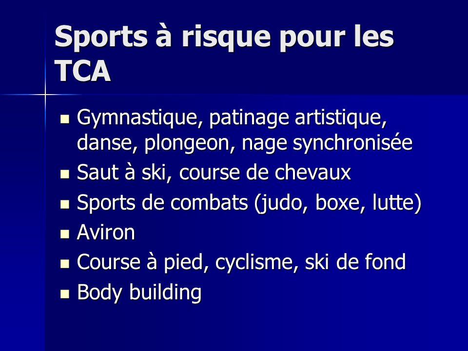 Sports à risque pour les TCA Gymnastique, patinage artistique, danse, plongeon, nage synchronisée Gymnastique, patinage artistique, danse, plongeon, n