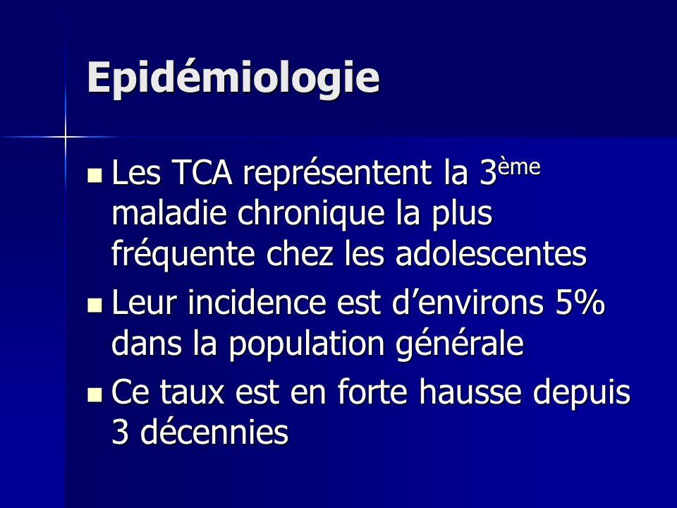 Epidémiologie Les TCA représentent la 3 ème maladie chronique la plus fréquente chez les adolescentes Les TCA représentent la 3 ème maladie chronique