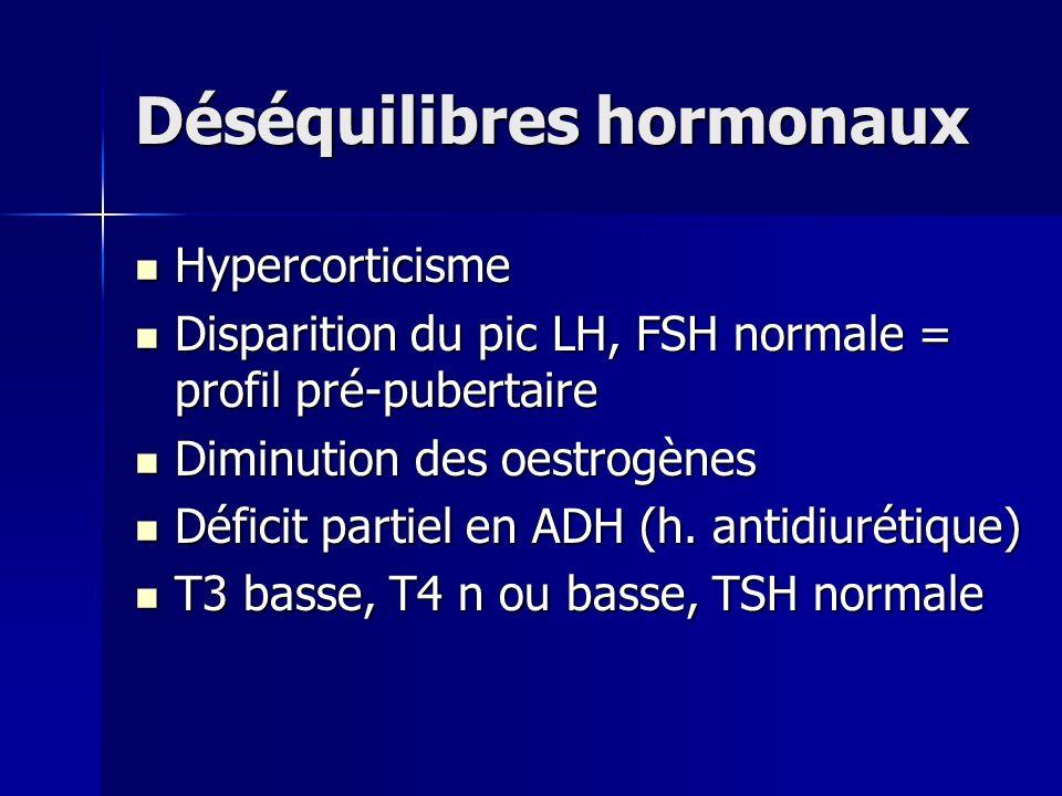 Déséquilibres hormonaux Hypercorticisme Hypercorticisme Disparition du pic LH, FSH normale = profil pré-pubertaire Disparition du pic LH, FSH normale