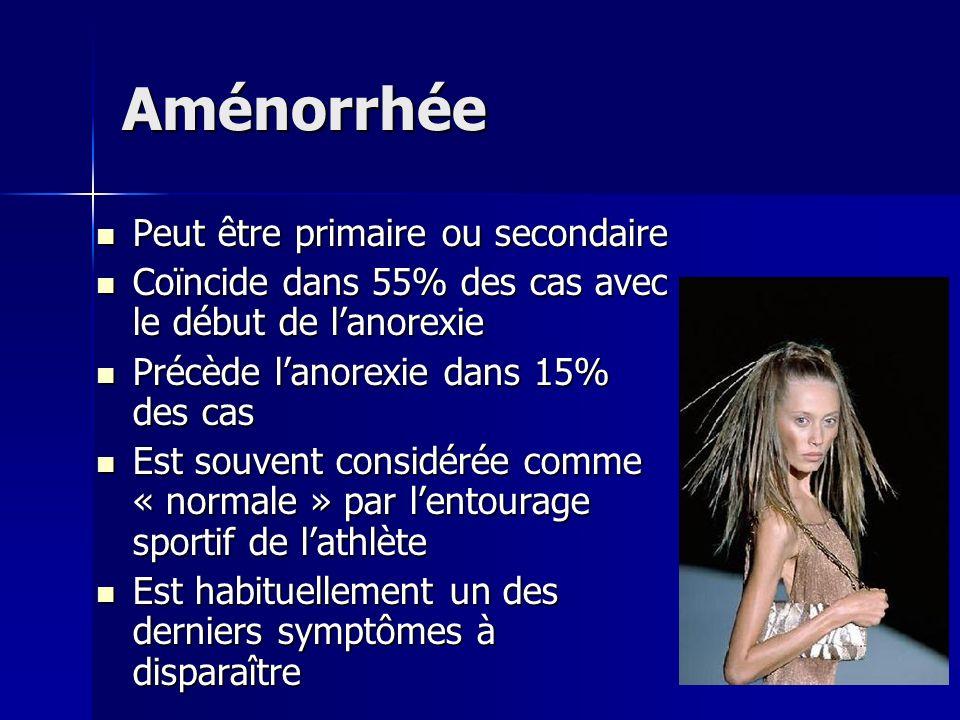 Aménorrhée Peut être primaire ou secondaire Peut être primaire ou secondaire Coïncide dans 55% des cas avec le début de lanorexie Coïncide dans 55% de